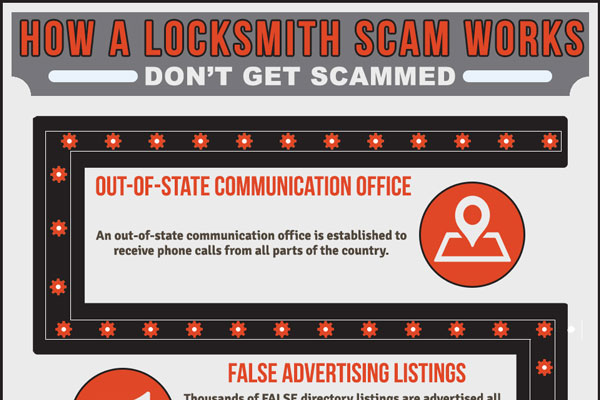 How A Locksmith Scam Works