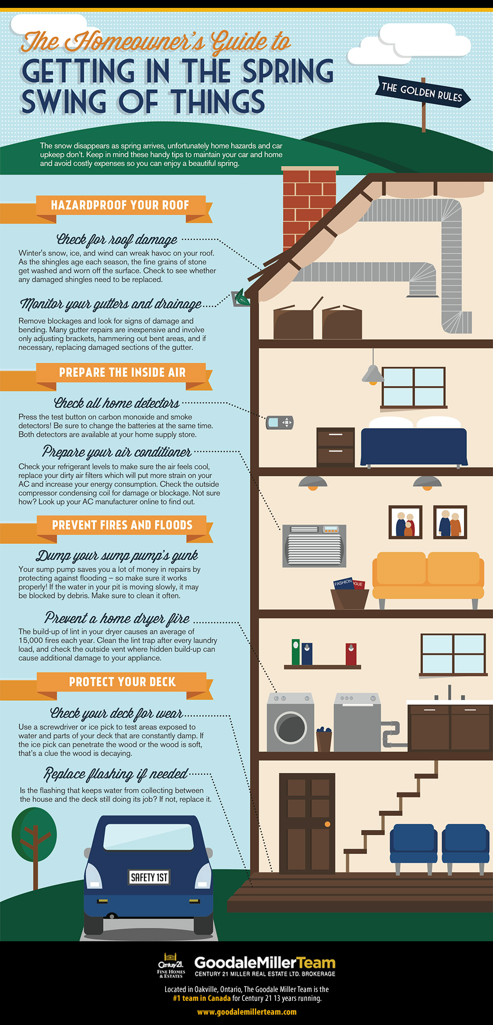 Spring Home Maintenance Checklist