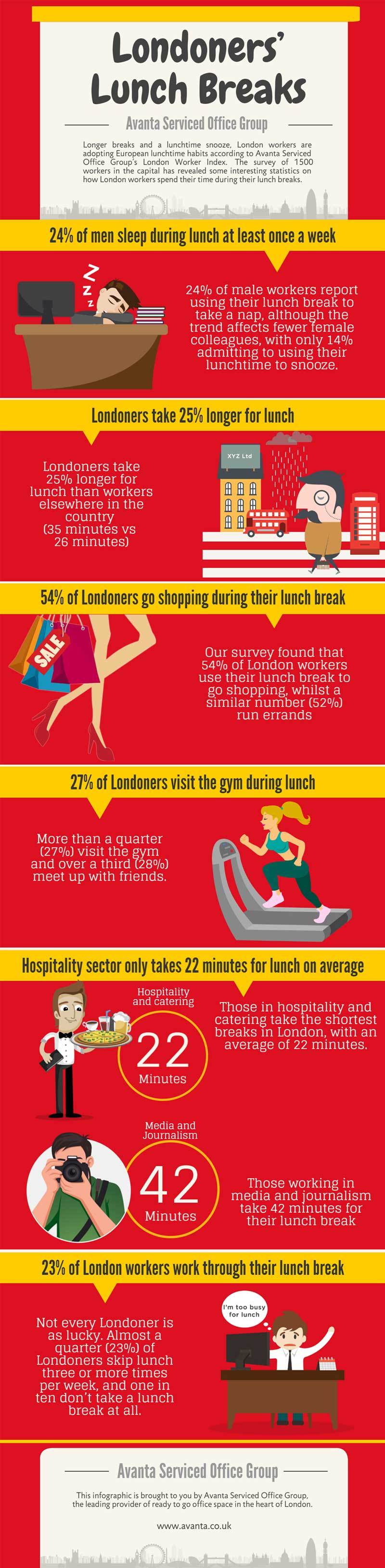 Londoners Lunch Breaks