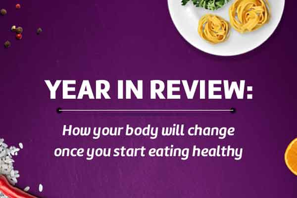 How Your Body Will Change After Eating Healthy