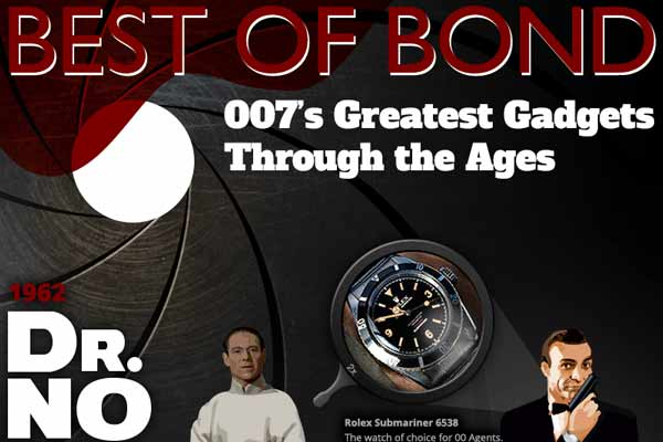 Best of Bond: 007's Greatest Gadgets Through the Ages