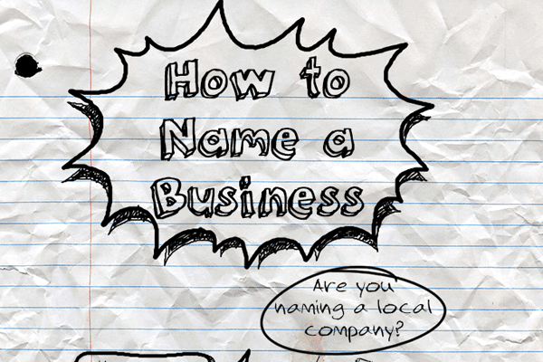 The Business Name Generator Infographic