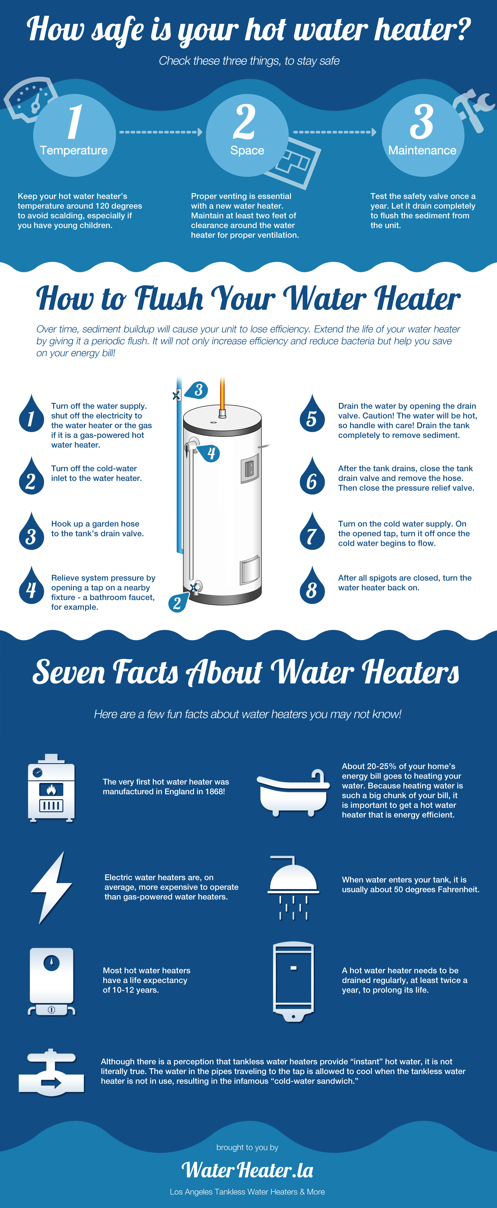 How To Flush Your Water Heater?