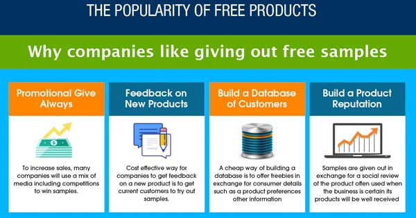 Reasons Why Companies Give Away Freebies