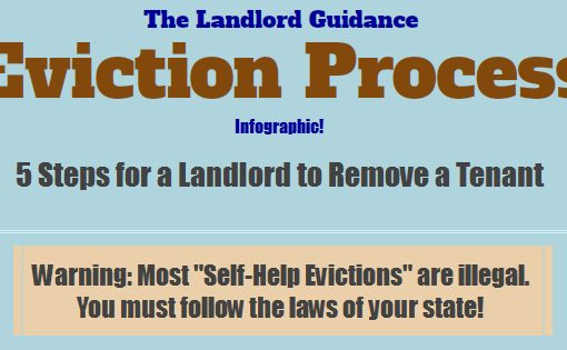 Eviction Process: 5 Steps for a Landlord to Remove a Tenant